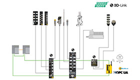Profinet System Redundancy and IO-Link